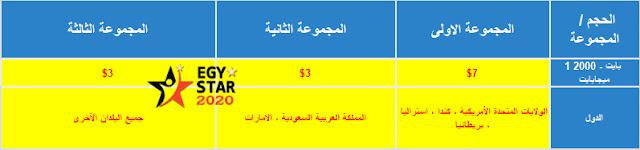 شرح موقع فايل ابلود وطريقة الربح من فايل ابلود - File upload explanation and profit from it