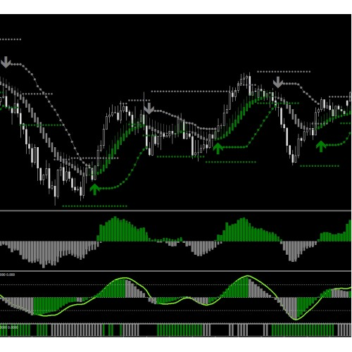 ProFX 2 Trend Strategy