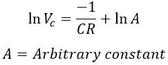 Loss of Charge Method