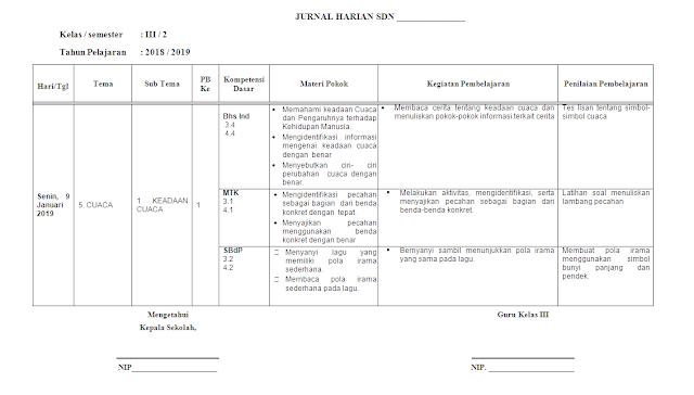 Jurnal Harian Kelas 3 SD/MI: Tema 5