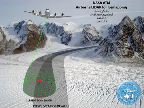 Tecnología LIDAR (Laser Imaging Detection and Ranging) de NASA