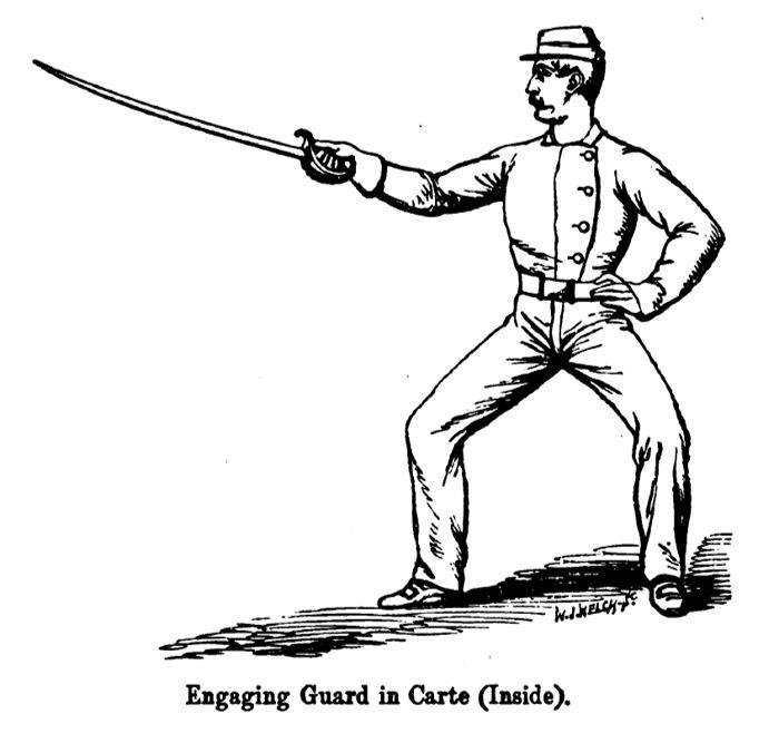 hutton sabre manual