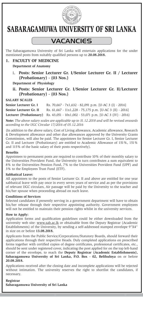 Sabaragamuwa University of Sri Lanka Vacancies
