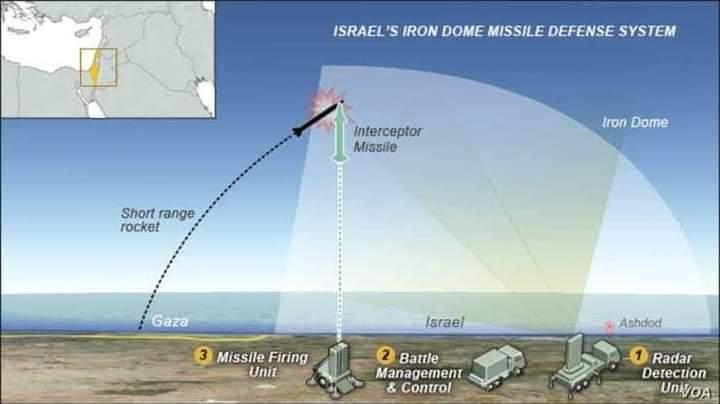Kecanggihan Iron Drome Israel Tak Mampu Halau Roket HAMAS