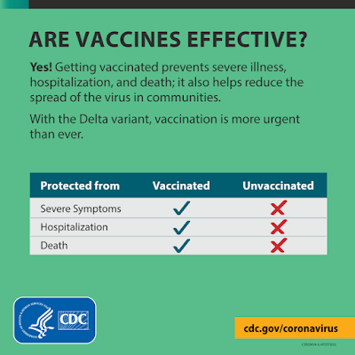 CDC Delta Variant are vaccines effective? To be honest it's a rubbish image which just has random tick boxes