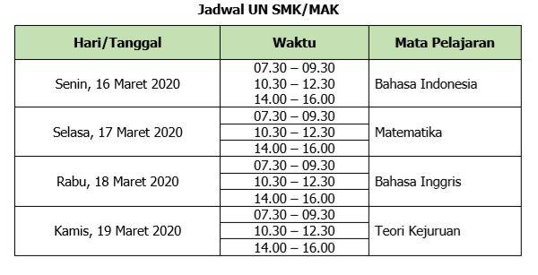 Jadwal UN SMK/MAK Tahun Pelajaran 2019/2020