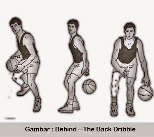 Menggiring Bola (Dribbling) - berbagaireviews.com