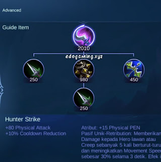 penjelasan lengkap item mobile legends item hunter strike