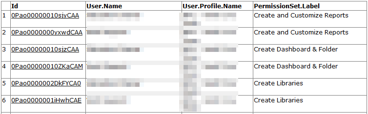 SimplySfdc com: Salesforce: Using Permission Set to Query