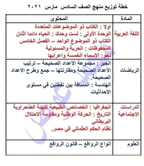 خطة توزيع المنهج لشهر مارس ٢٠٢١ للصف الرابع والخامس والسادس