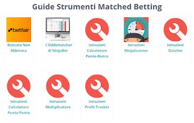 Le guide agli strumenti di NinjaBet sul Matched Betting