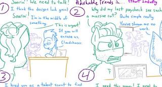 https://adorkabletwilightandfriends.tumblr.com/post/187489558738/adorkable-twilight-friends-effort-industry