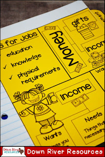 Benefits of Teaching Personal Financial Literacy