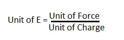 Unit of electric field intensity