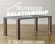 Understanding is Key to any Relationship