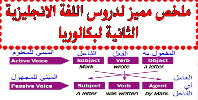 ملخص مميز لدروس اللغة الانجليزية الثانية لبكالوريا