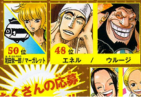 Urouge fan poll One Piece