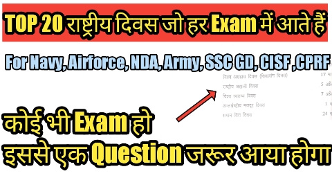 TOP 20 National Days For Navy, Airforce,NDA Exam