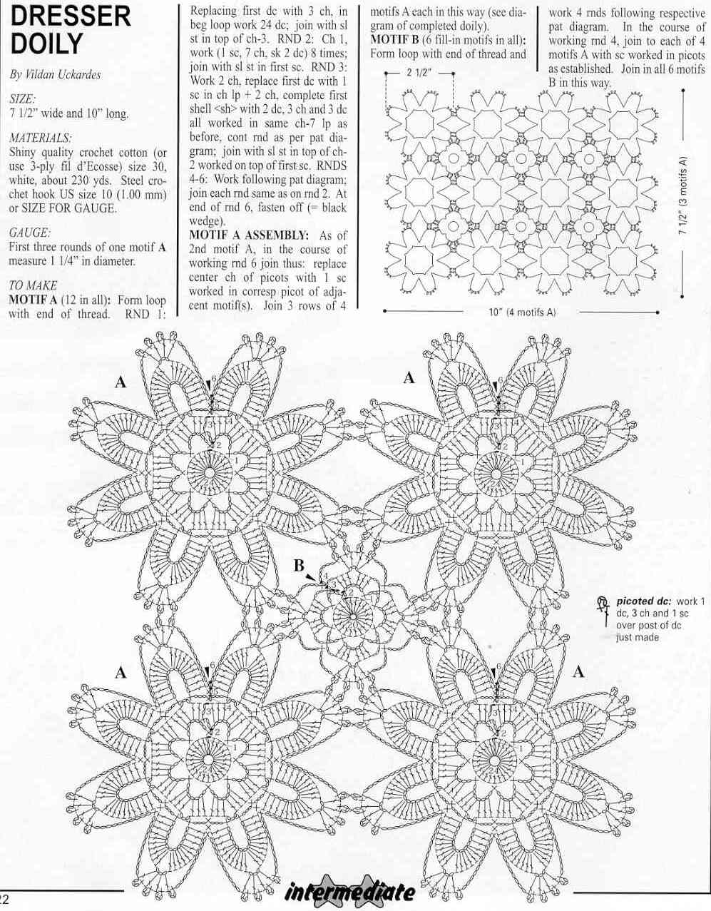 Схема вязания салфетки крючком из мотивов