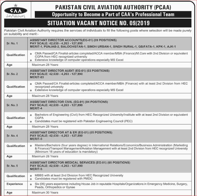 Advertisement for Pakistan Civil Aviation Authority Jobs