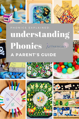 Phonics explained - a parents guide to understanding phonics