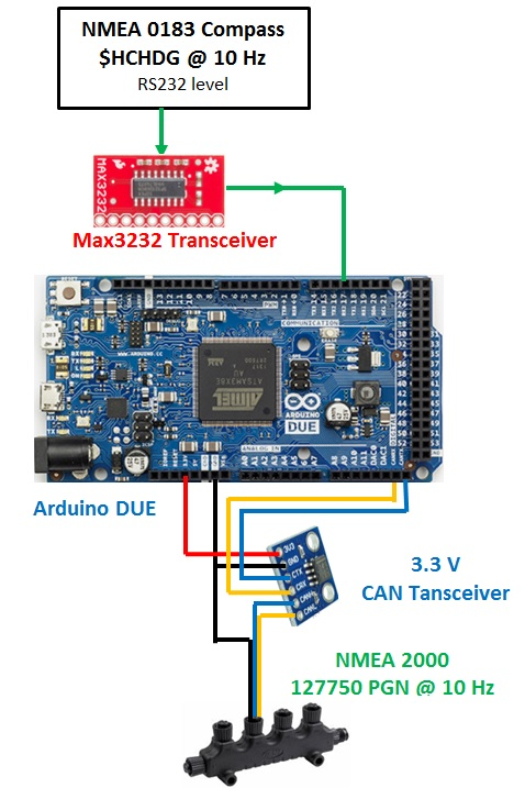Sailboat instruments building your own nmea device