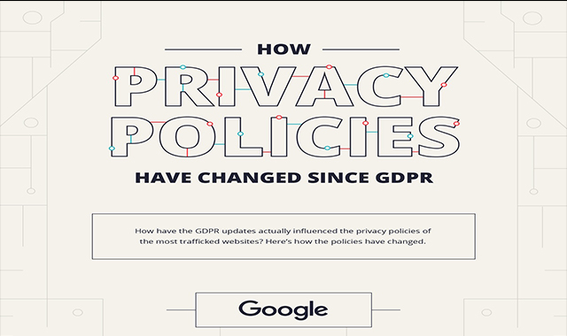 The Average Reading Level of a Privacy Policy #infographic