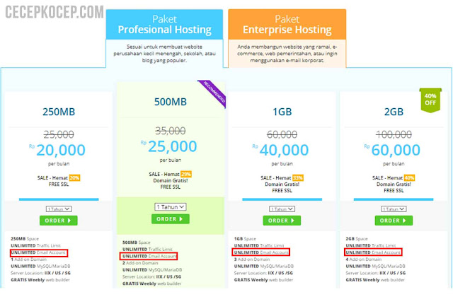 Contoh Paket Hosting Rumah Web