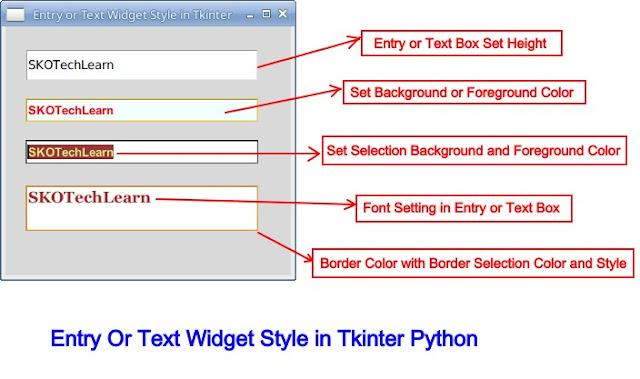 Tkinter Entry Widget Style in Python