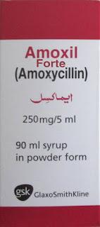 amoxil forte 250mg syrup