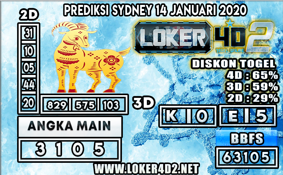 PREDIKSI TOGEL SYDNEY LOKER4D2 14 JANUARI 2020