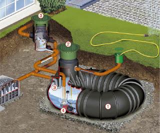 Vista esquematica del tanque septico