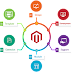 Online Ecommerce Web Development Solutions