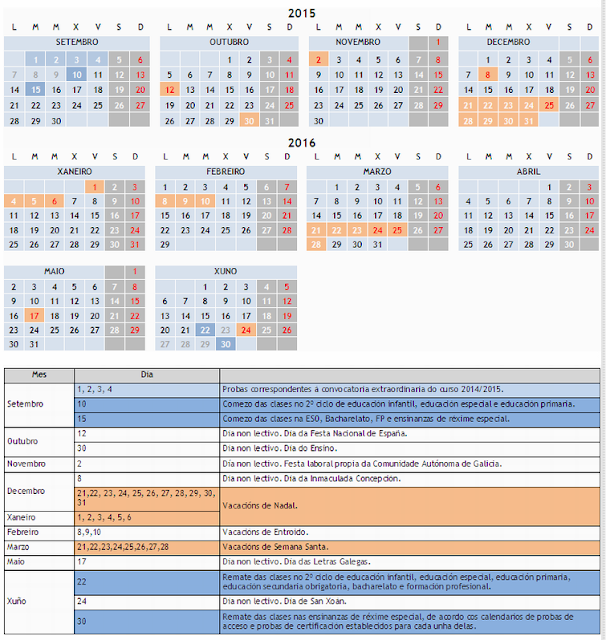 Calendario Escolar Galicia 2020 Y 2019.Monica Diz Orienta Calendario Escolar En Galicia Para O Curso 2015 2016