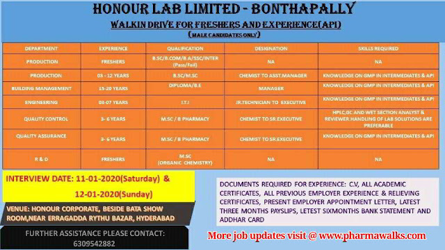 Honor Labs Ltd walk-in interview for freshers and experienced candidates on 11th - 12th Jan' 2020