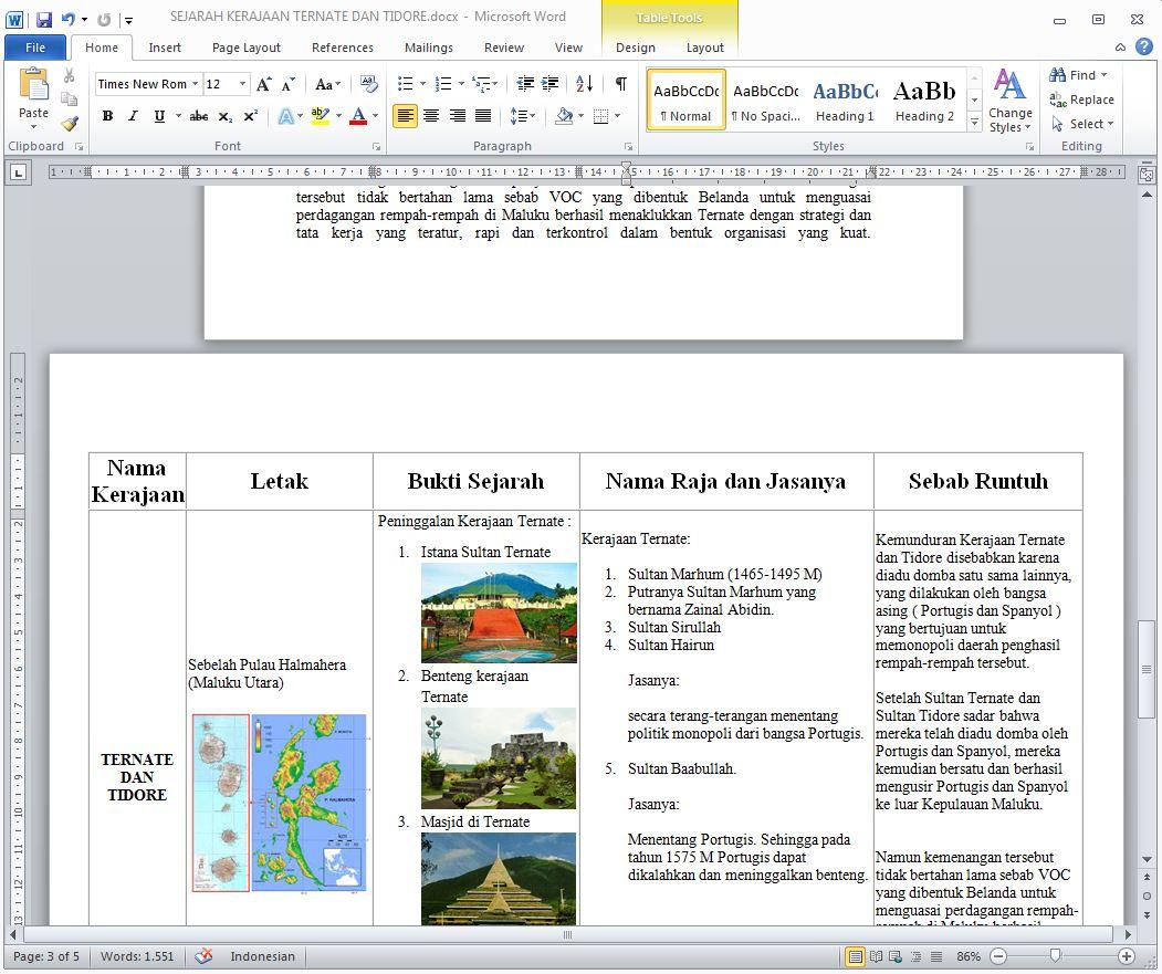 Contoh Makalah Sejarah Kerajaan Ternate Dan Tidore