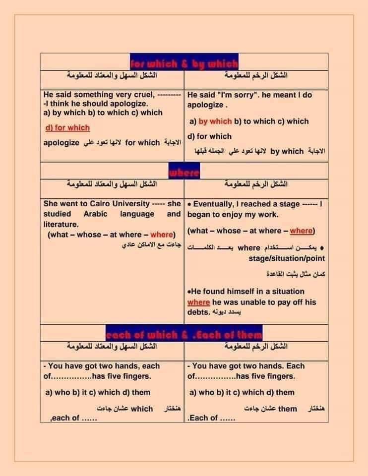 أهم تركات منهج اللغة الانجليزية للثانوية العامة  7