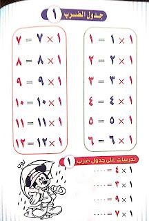جدول الضرب 1