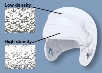 Dual Density EPS Liner
