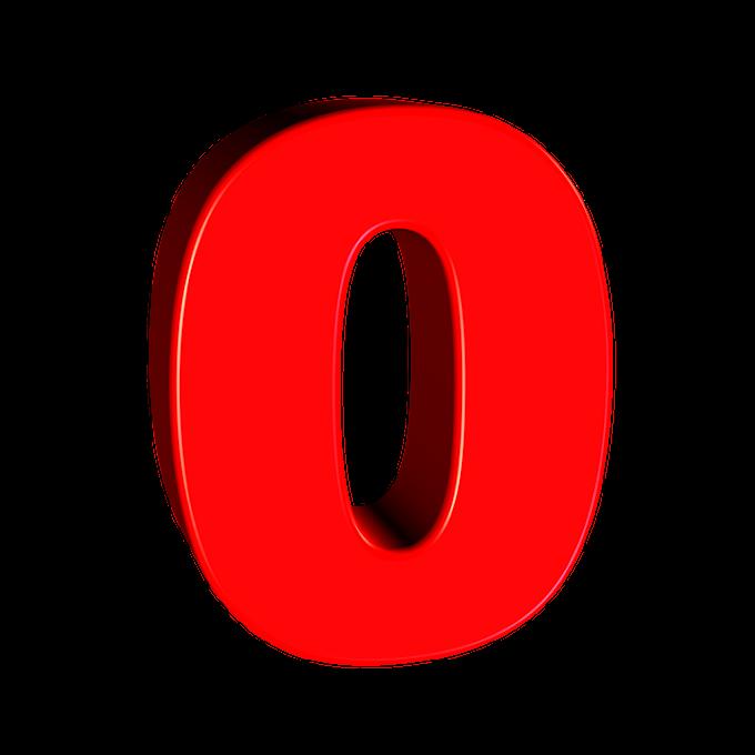 invention of zero in hindi