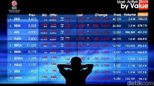 Beberapa Rekomendasi Saham buat Trading Besok