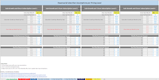 basic SaaS revenue assumptions for multiple pricing tiers