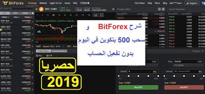 حصريا: شرح منصة بيت فوركس Bitforex سادس اقوى منصة لتبادل العملات الرقمية 2019