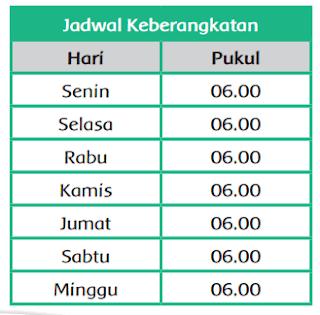 jadwal keberangkatan kereta api berikut dengan teliti www.simplenew.me