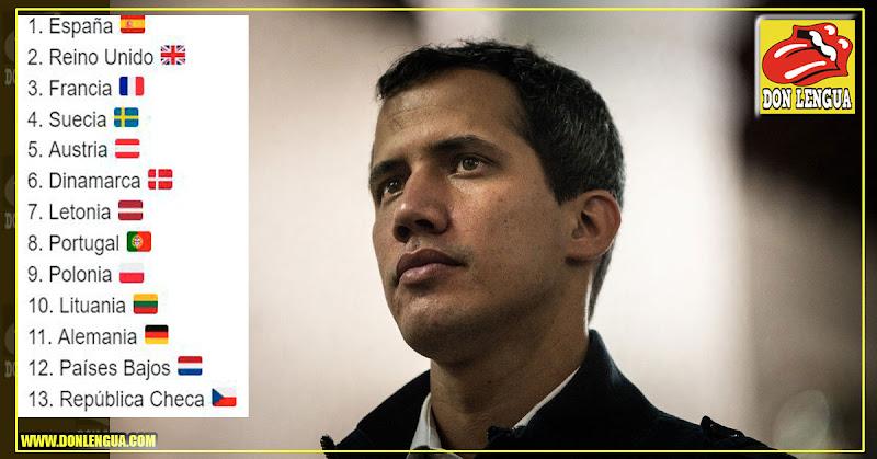 Países de la Unión Europea reconocieron este lunes a Juan Guaidó como Presidente