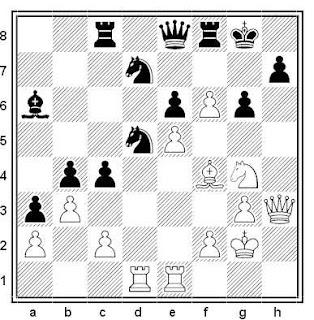 Posición de la partida de ajedrez Platz - Just (Alemania Oriental, 1972)