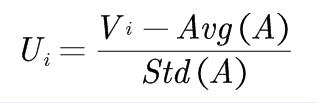 Z-score Normalization(Zero mean normalization)