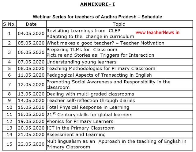 AP Teachers Webinar Online CLEP 2 Training Schedule | AP SCERT YouTube live training Reading Material, Self Assessment link