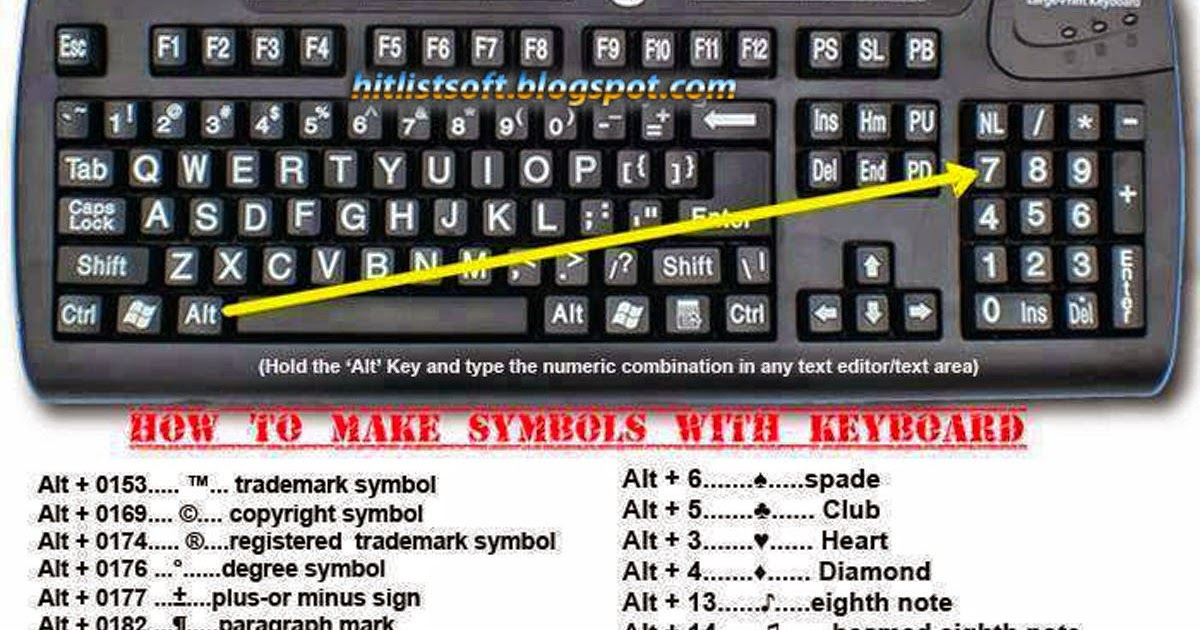 How To Type Symbols Using The Keyboard And Alt Key Hit List Softwares
