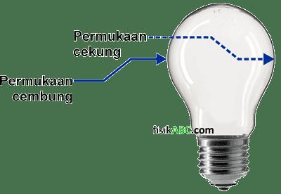 permukaan bohlam lampu berfungsi sebagai bidang lengkung sferis